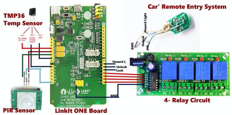 Smart Vehicle Box