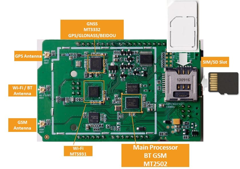 LinkIt One Board Info