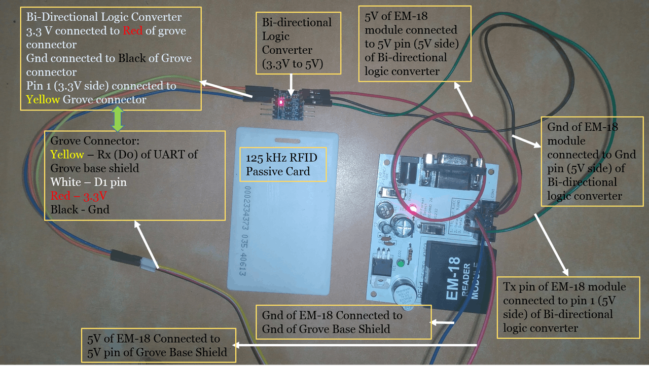 Smart Trash Can IoT System - Hackster.io