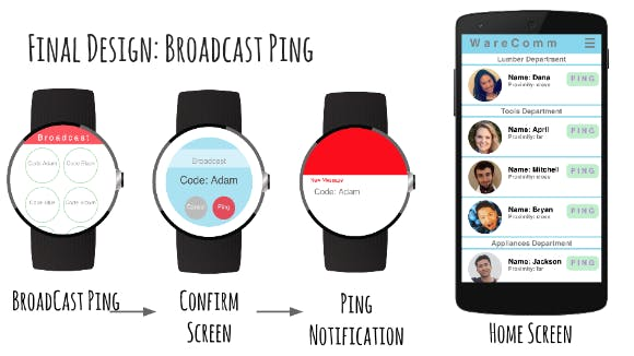 Final Design: Broadcast Ping 12-1-15