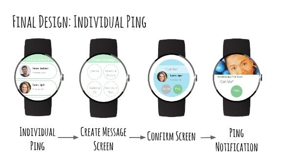 Final Design: Individual Ping 12-1-15