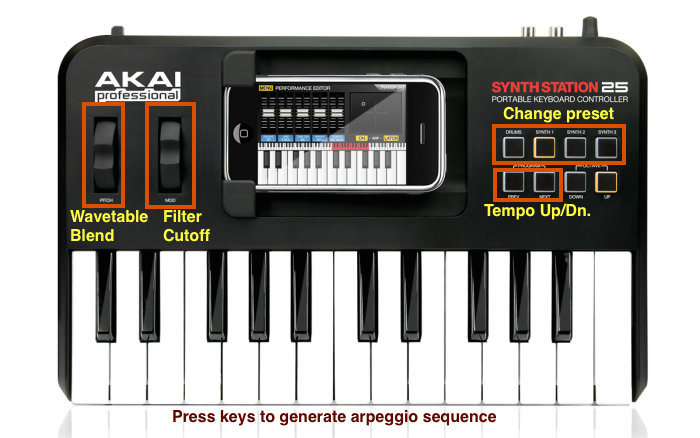 Keyboardmap akaiss25