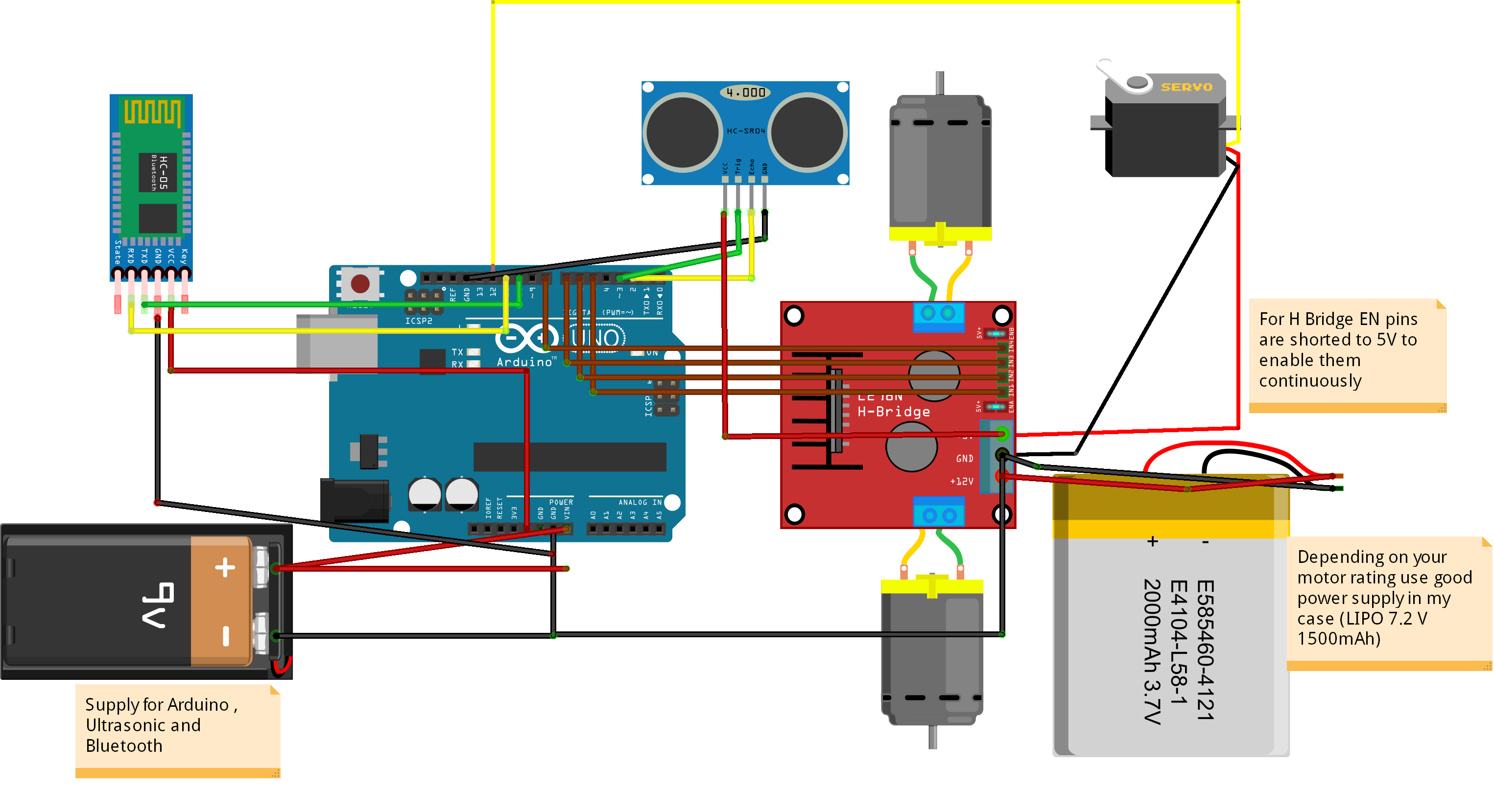 L293d Motor Driver Ic Pin Diagram Block And Schematic Diagrams Two Mode Robot Controlling Through Android Configuration