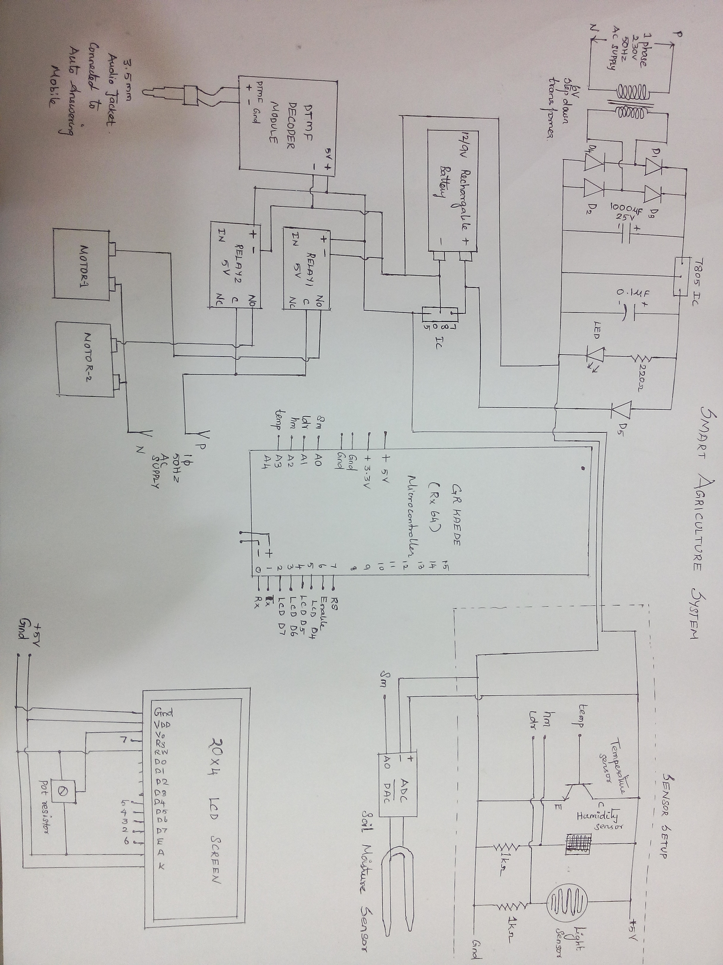 Smart Agriculture System With Iot Block Diagram Drawing Schematic20diagram