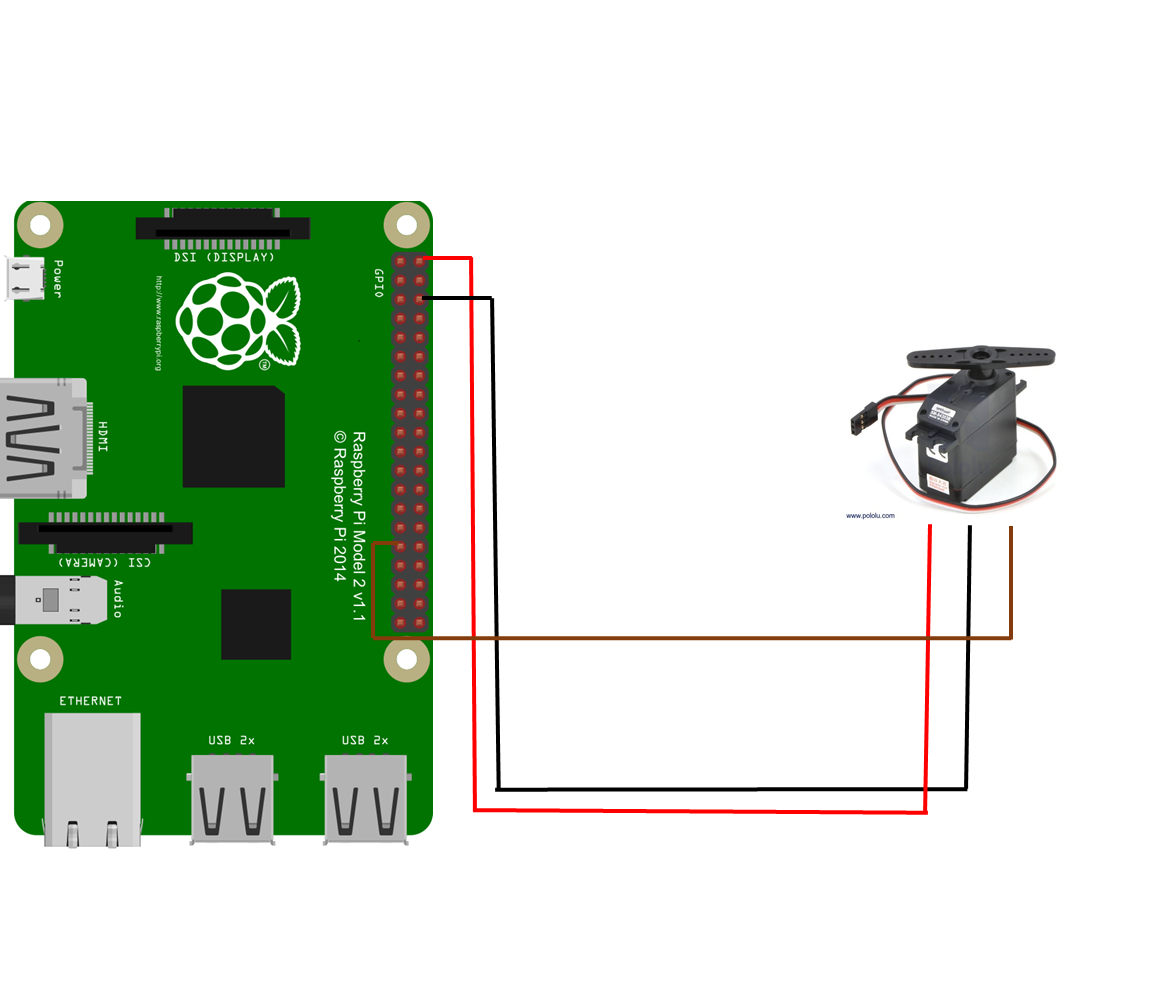 Remote Thermo Controller (Demo) - Using Azure IoT Hub