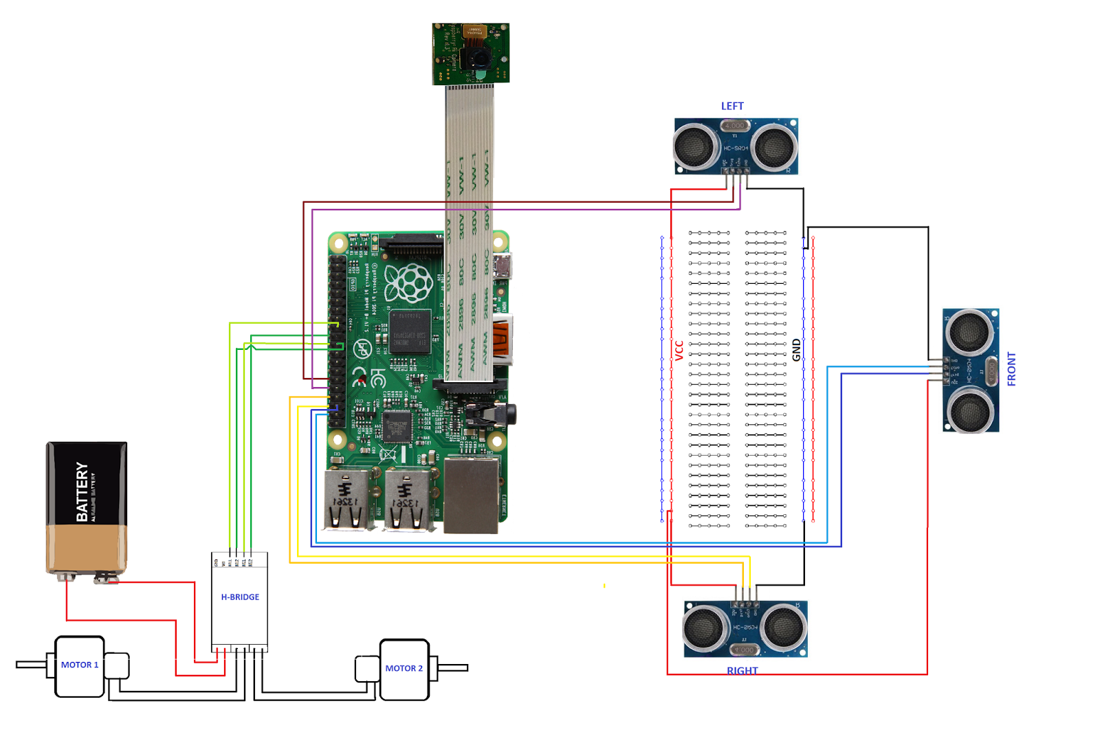 Ball Tracking Robot Raspberry Pi Model B Block Diagram Circuit