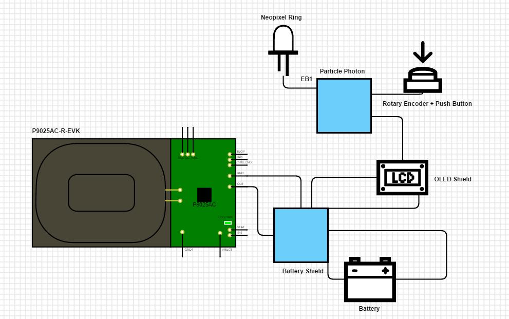Universal smart home remote wiring