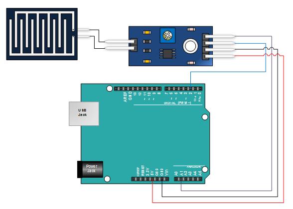 Rain sensor module arduino hookup