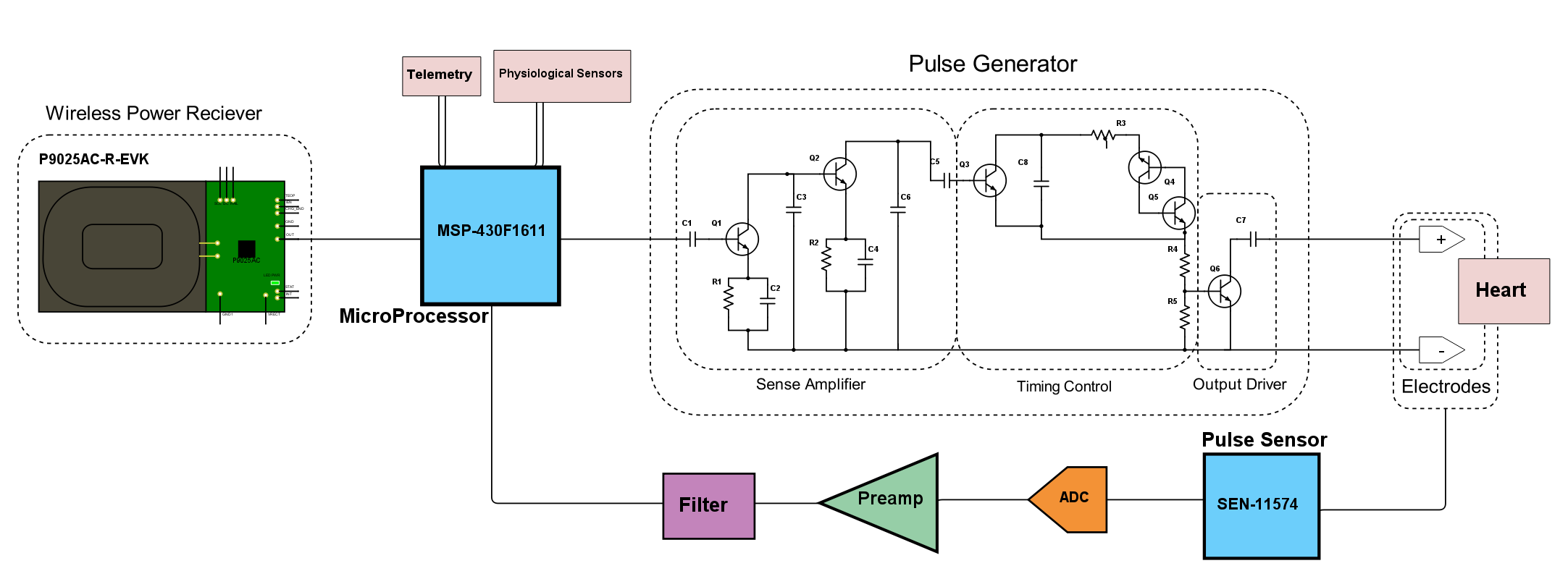 PaceMaker Schematic pacemaker with wireless charging capabilities hackster io