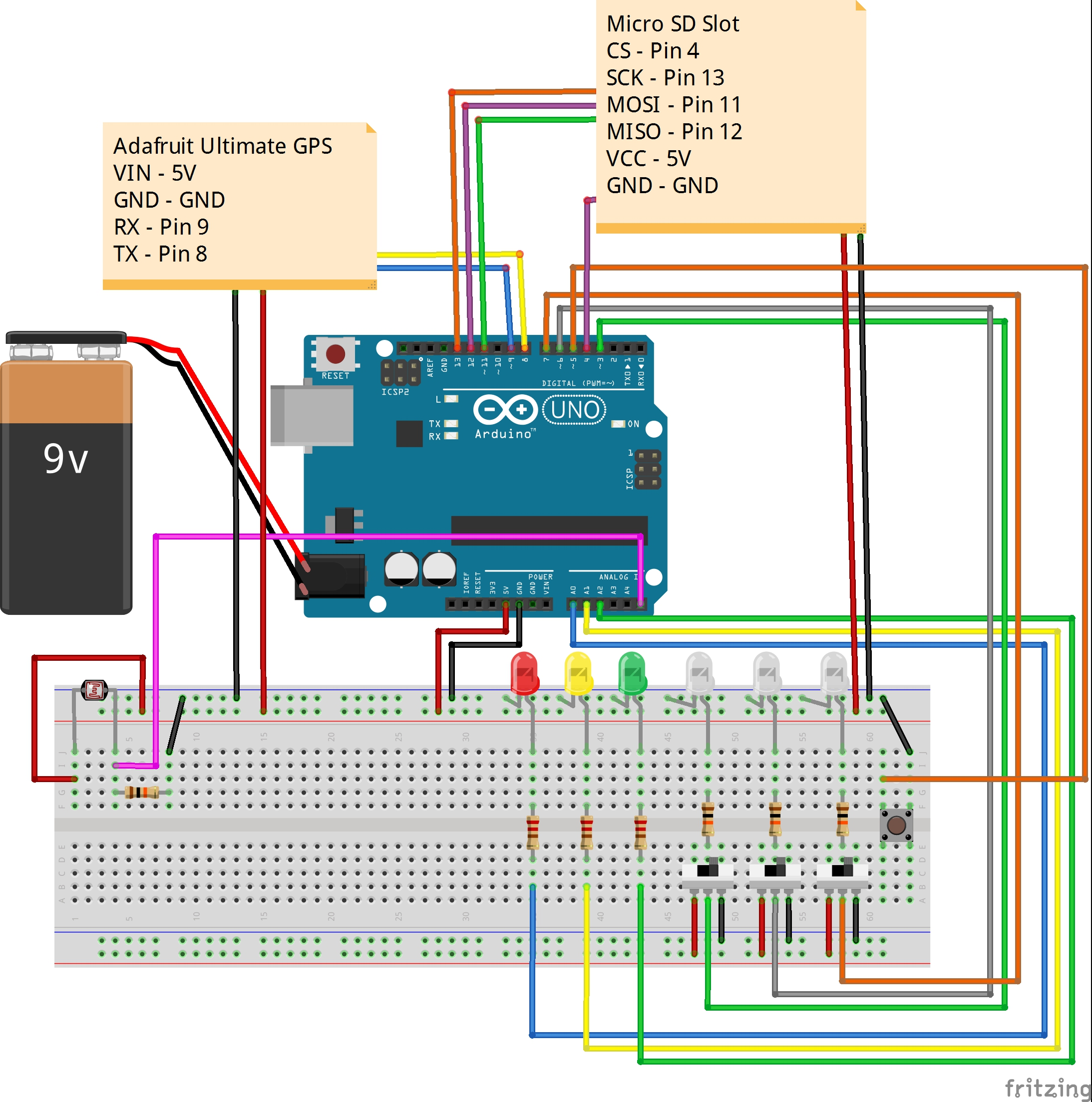 Gps Datalogger Spatial Analysis And Azure Iot Hub Schematic Diagram Circuit Software Download Arduino Data Logger