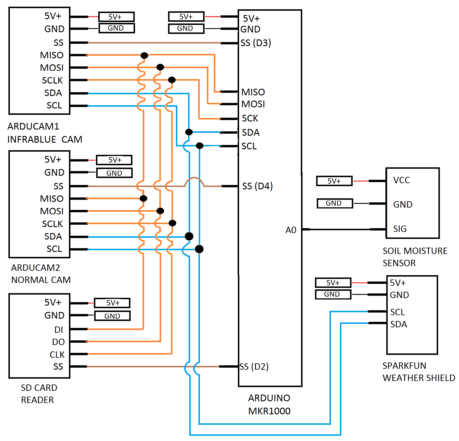 Arducam Arduino Uno Wiring Diagram - Wiring Diagrams Dock