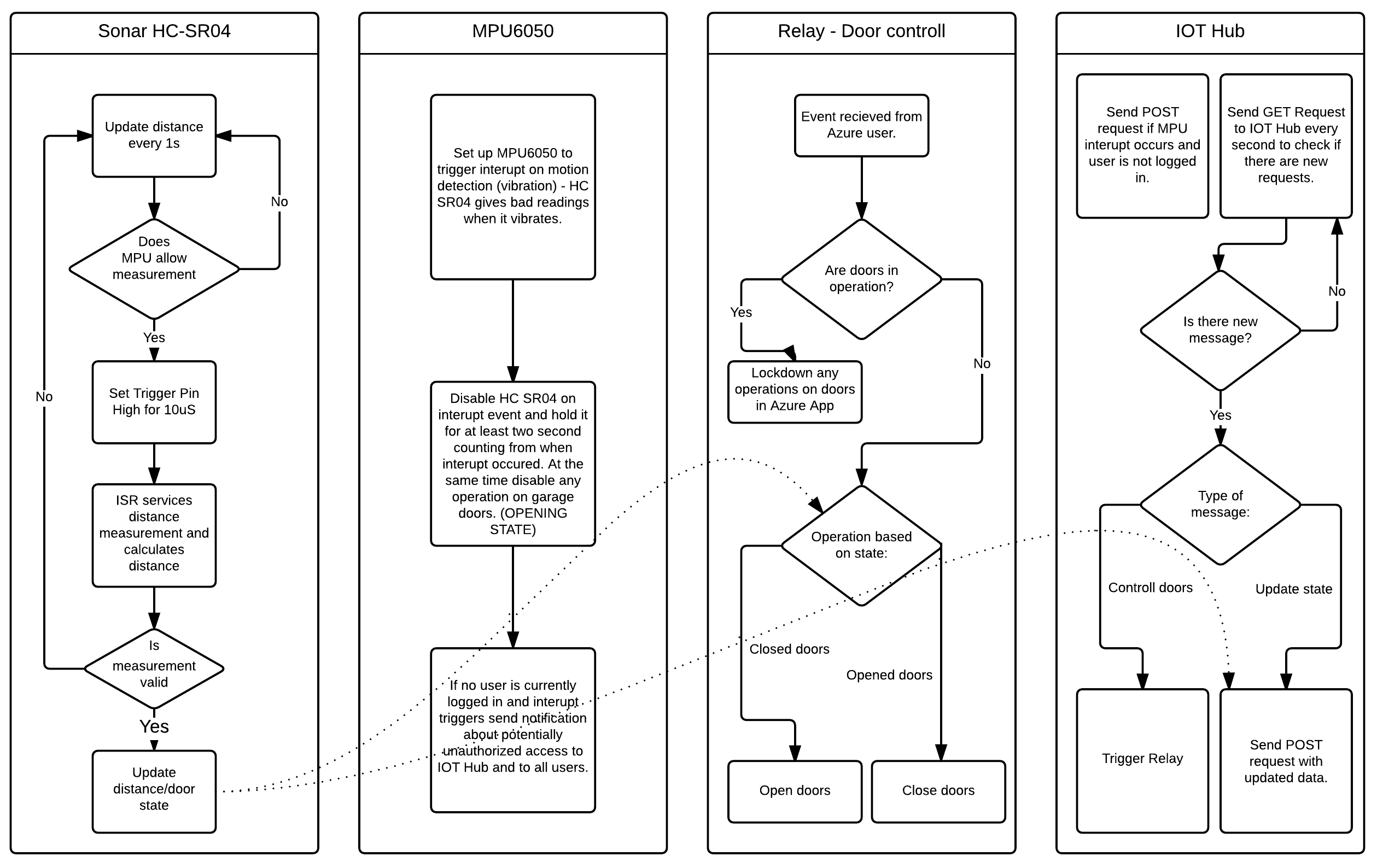 Blank%20flowchart%20 %20new%20page 6