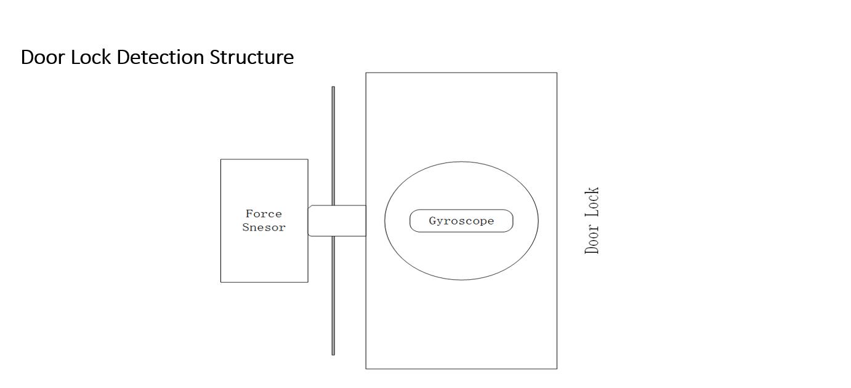Door%20structure
