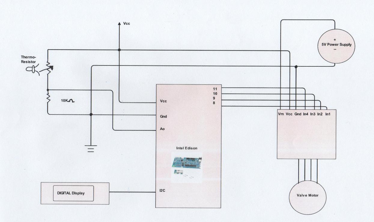 Circuit waterpipes
