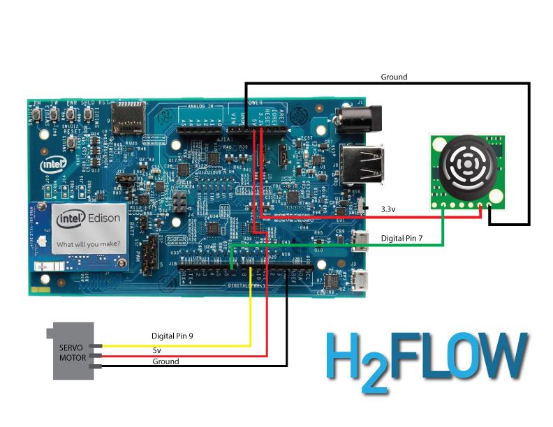 H20 schematic
