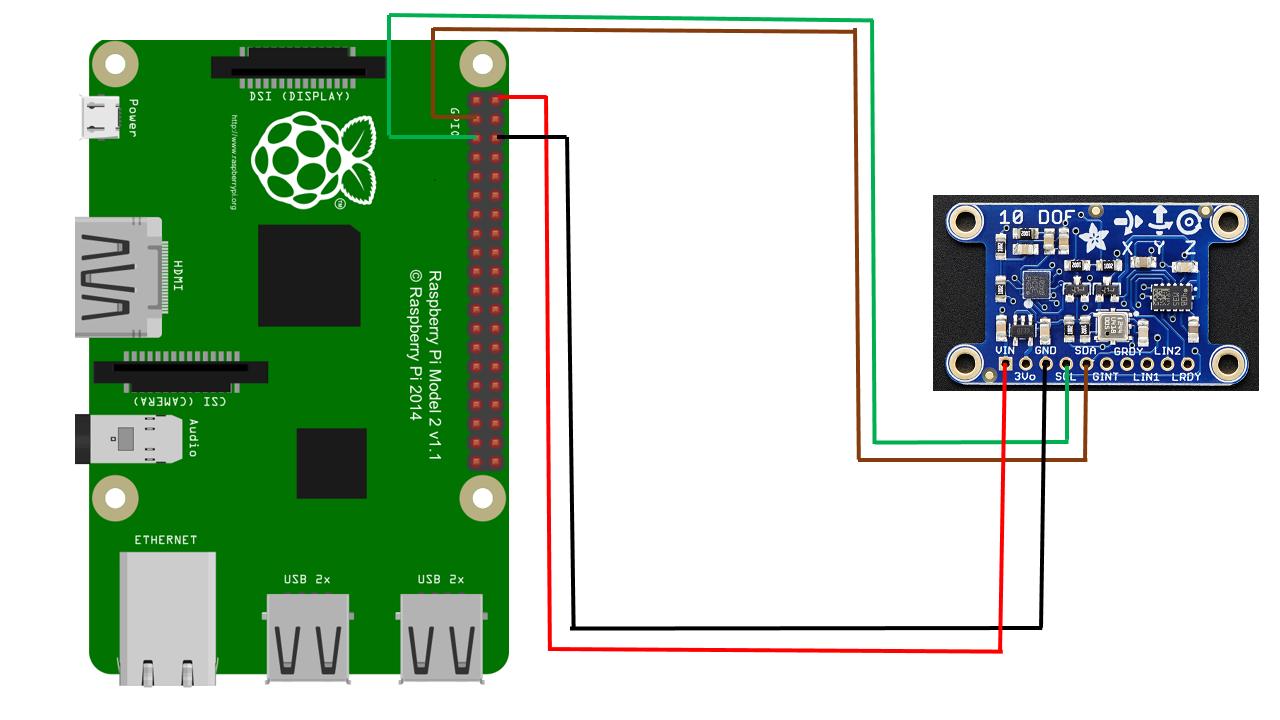Windows 10 Iot Core On Raspberry Pi 2 Adafruit Sensor Data Wiringpi Banana Pro Rp220and201020dof