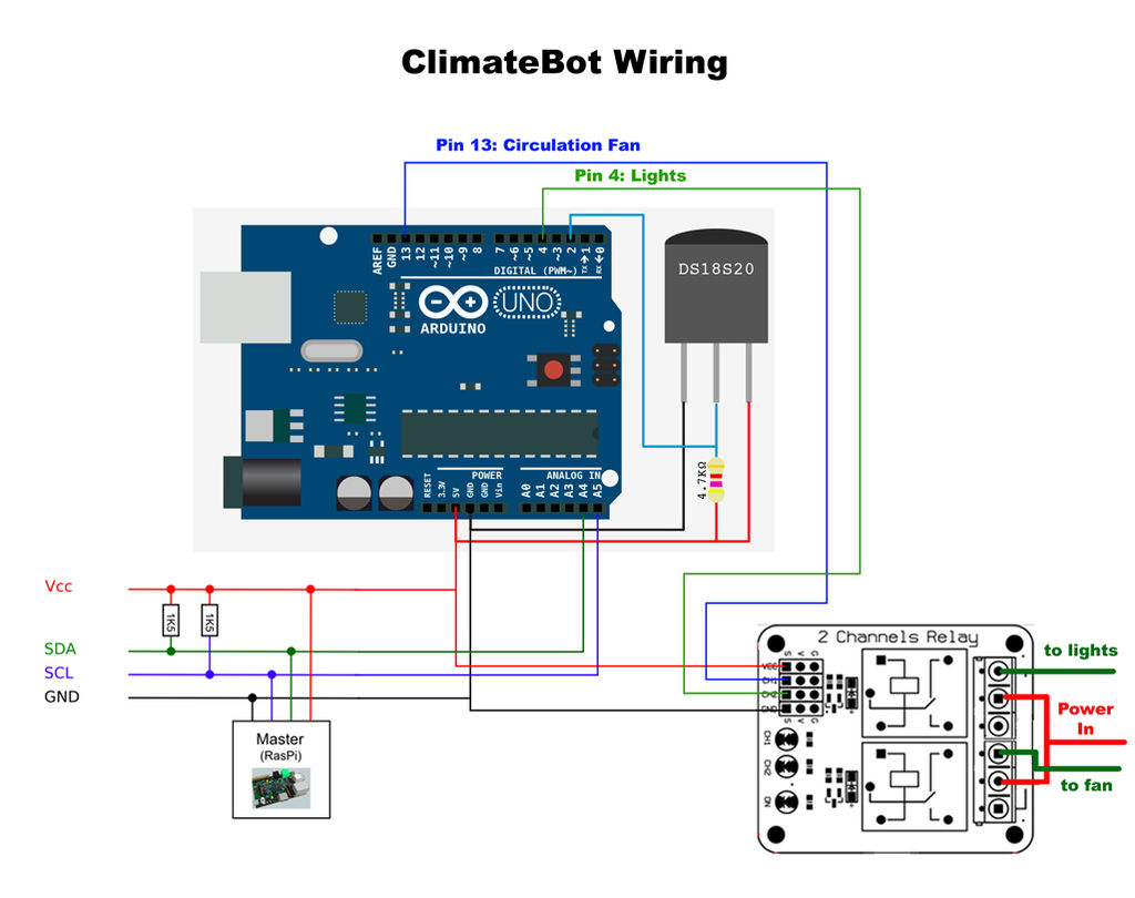 Vertical Hydroponic Farm Real World Arduino Relay Use Wire Diagram Control System More A1