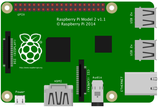 Boost USB Current in Raspberry Pi 2 and B+ - ster.io on raspberry pi foundation, lcd schematic, acorn computers, xbox 360 schematic, acorn archimedes, bluetooth schematic, beagle board, orange pi schematic, ipad schematic, computer schematic, gpio pinout schematic, bbc micro, banana pi schematic, scr dimmer schematic, single-board computer, zx spectrum, rs232 isolator schematic, scr motor control schematic, atmega328 schematic, usb schematic,