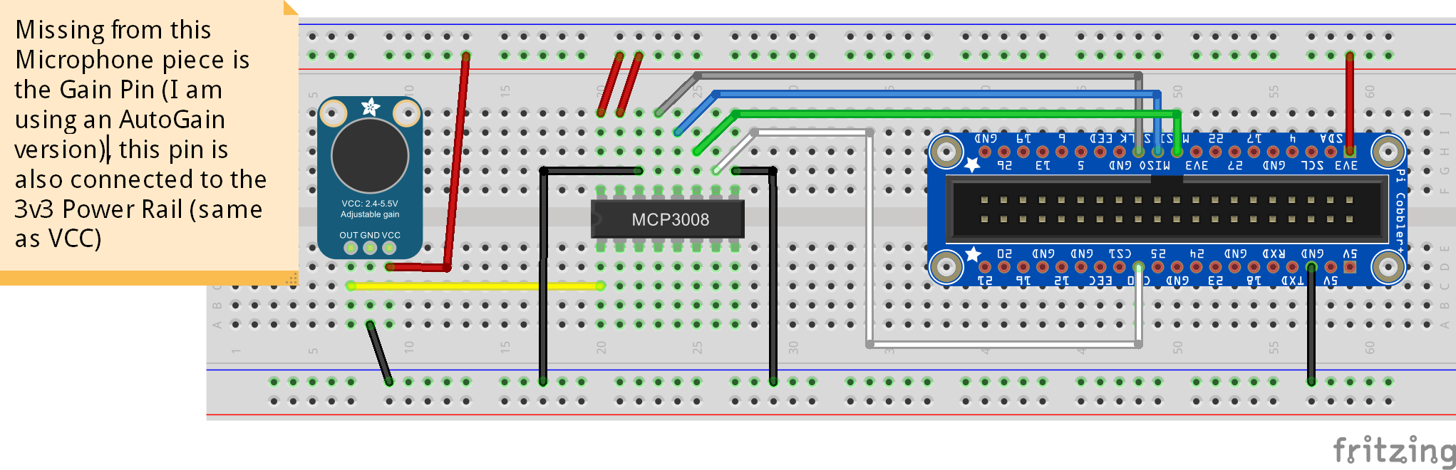 Electret Microphone Raspberry Pi Wiring Diagram For Professional Amplifier Max4466 With Adjustable Gain Arduino Windows Iot Core Sensing Sound Levels Hackster Io Rh Button Adafruit