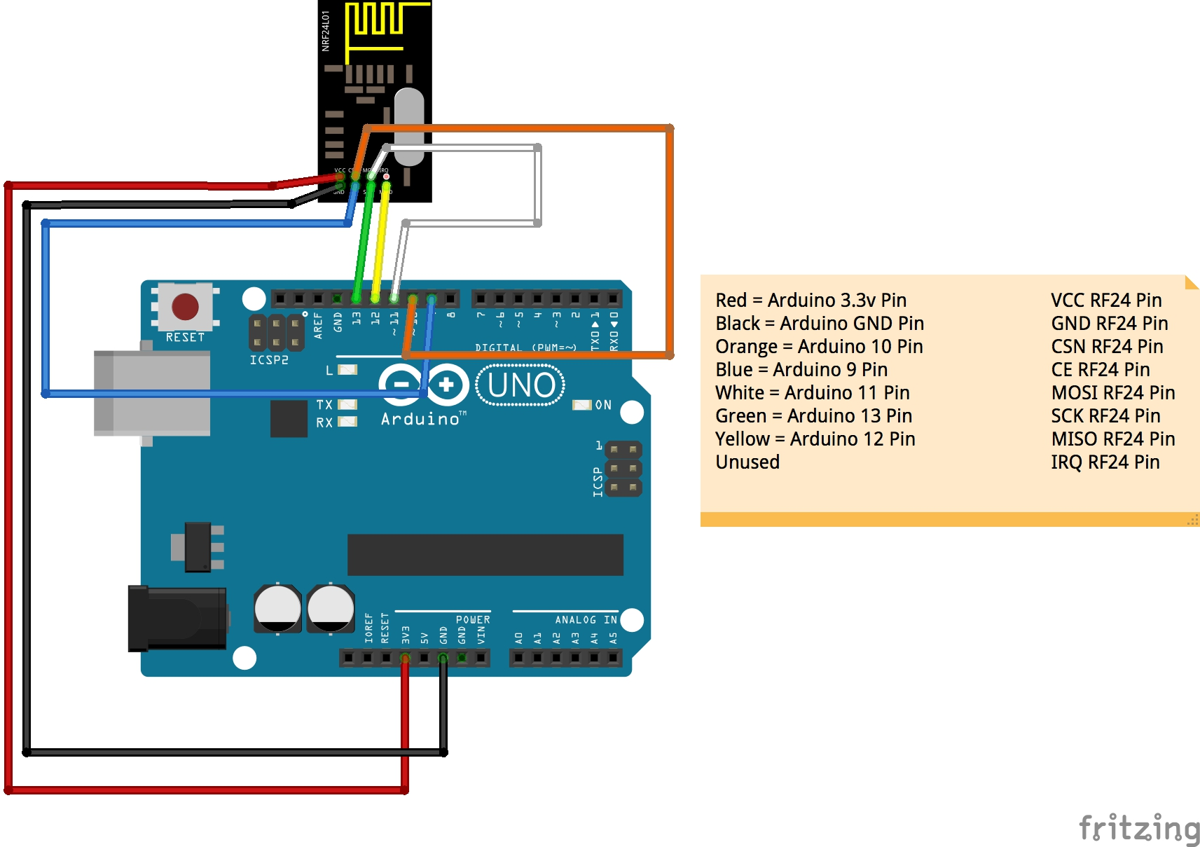 Leap Motion Laser Tanks Visit Page Of Simple Infrared Tx Rx Circuit Tankrf24arduino Bb