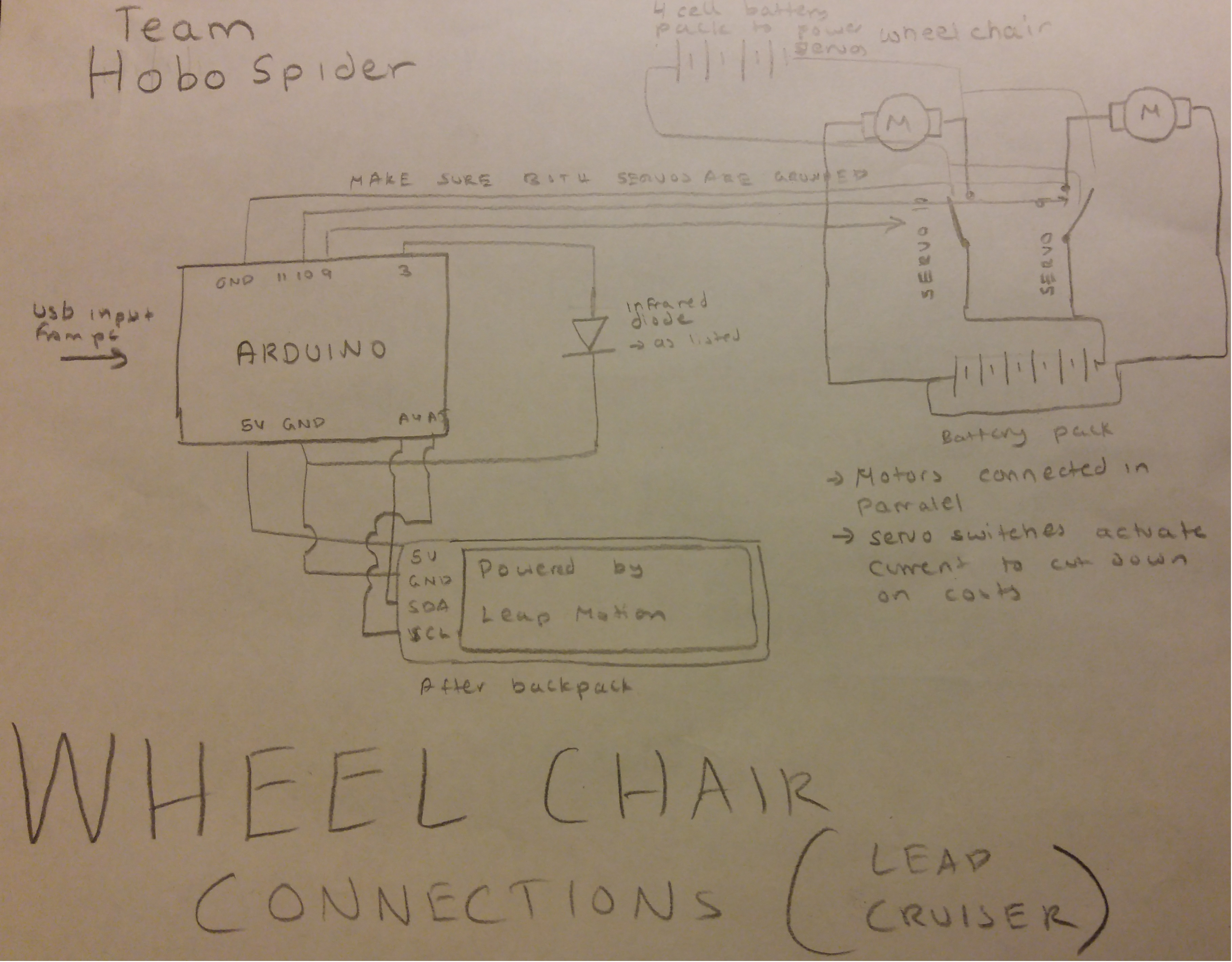 diagram can be used a reference for wiring it correctly