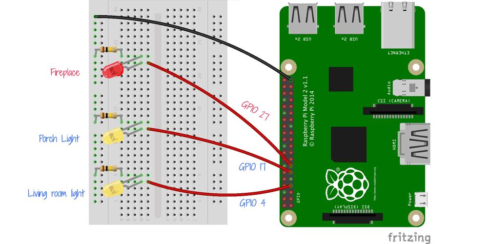 Building A Raspberry Pi Smart Home Hackster Io